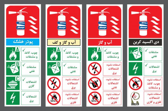 موارد مصرف کپسول آتش نشانی